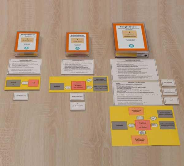 Satzgliedtrainer - Materialübersicht